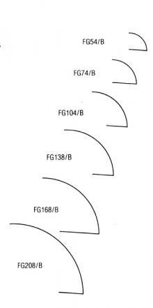 Size Guide (actual size) Images/Line/fg54b_line.jpg